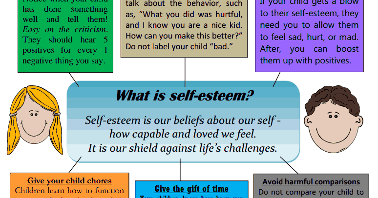 a childs self esteem essay Kids and self-esteem essays: over 180,000 kids and self-esteem essays, kids and self-esteem term papers, kids and self-esteem research paper, book reports 184 990 essays, term and research papers available for unlimited access.