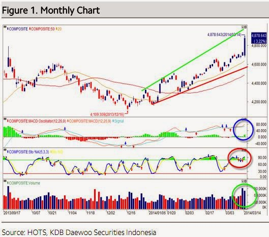 Dbs bank forex trading