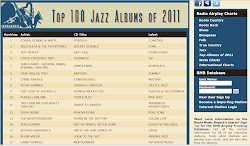 Roots Music Report: 2011 Top 100