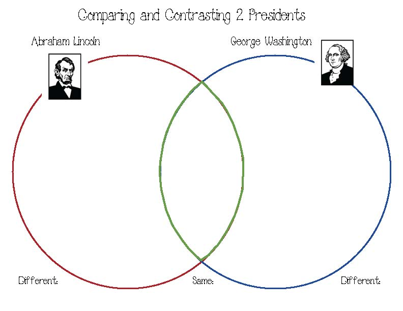 comaparison and contrast between president s george washin