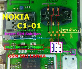 KONTER FUN'S MAGETAN: NOKIA C1.01 SOLUTION