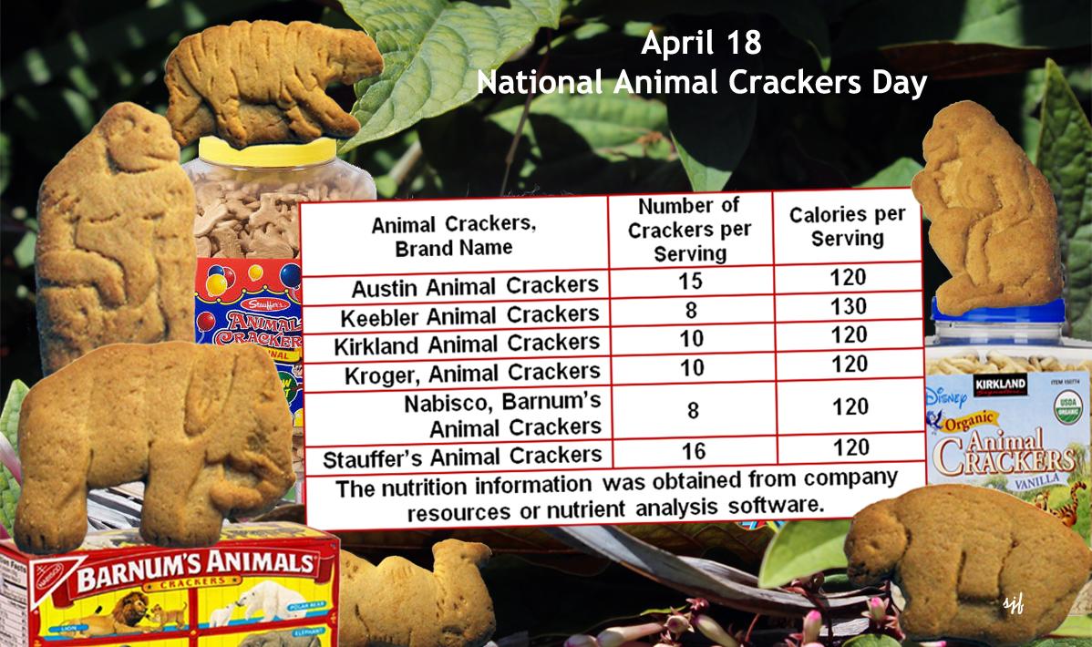 Nutrition Animal Animal Cracker Nutrition