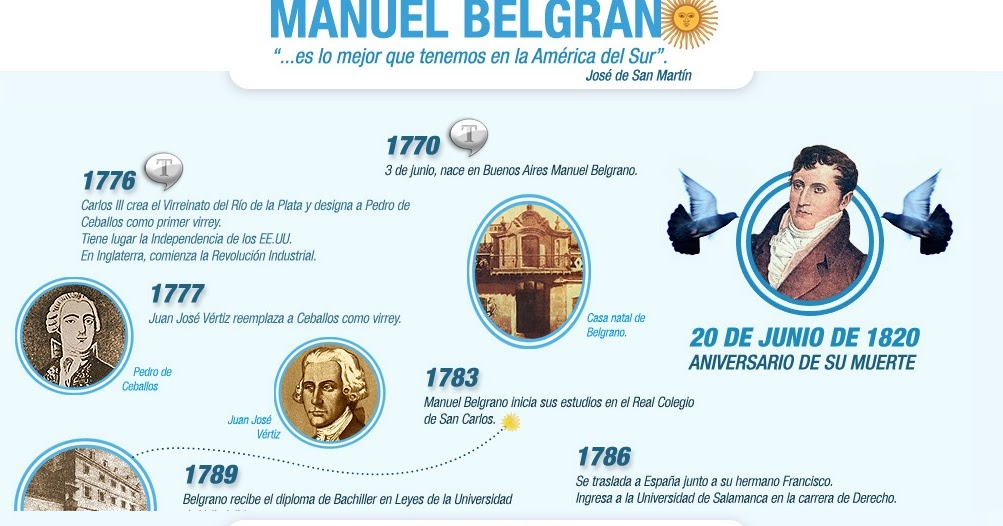 Escuela domiciliaria n 2 el historiador infograf a 20 Casa de musica belgrano