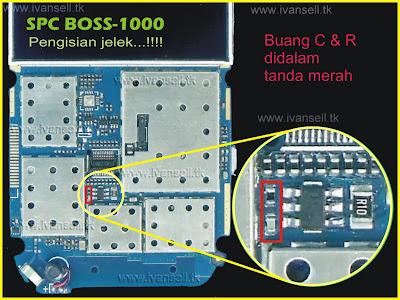 http://3.bp.blogspot.com/-KxjJa-9xMeQ/Tf8hSTC9TsI/AAAAAAAAAa0/CaGGD9YwM88/s400/spc+boss+1000+pengisian+jelek.jpg
