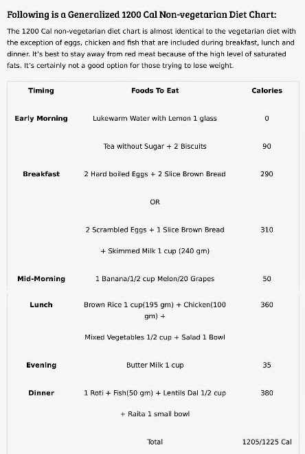 FitnessFridayquaddblog The Calorie Indian Meal Plan For A - 1200 calorie meal plan for weight loss