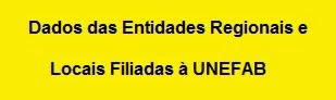 Entidades Filiadas à UNEFAB