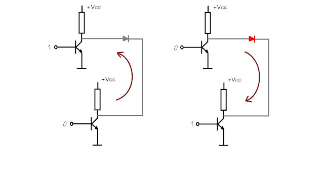 Switch on led with transistors