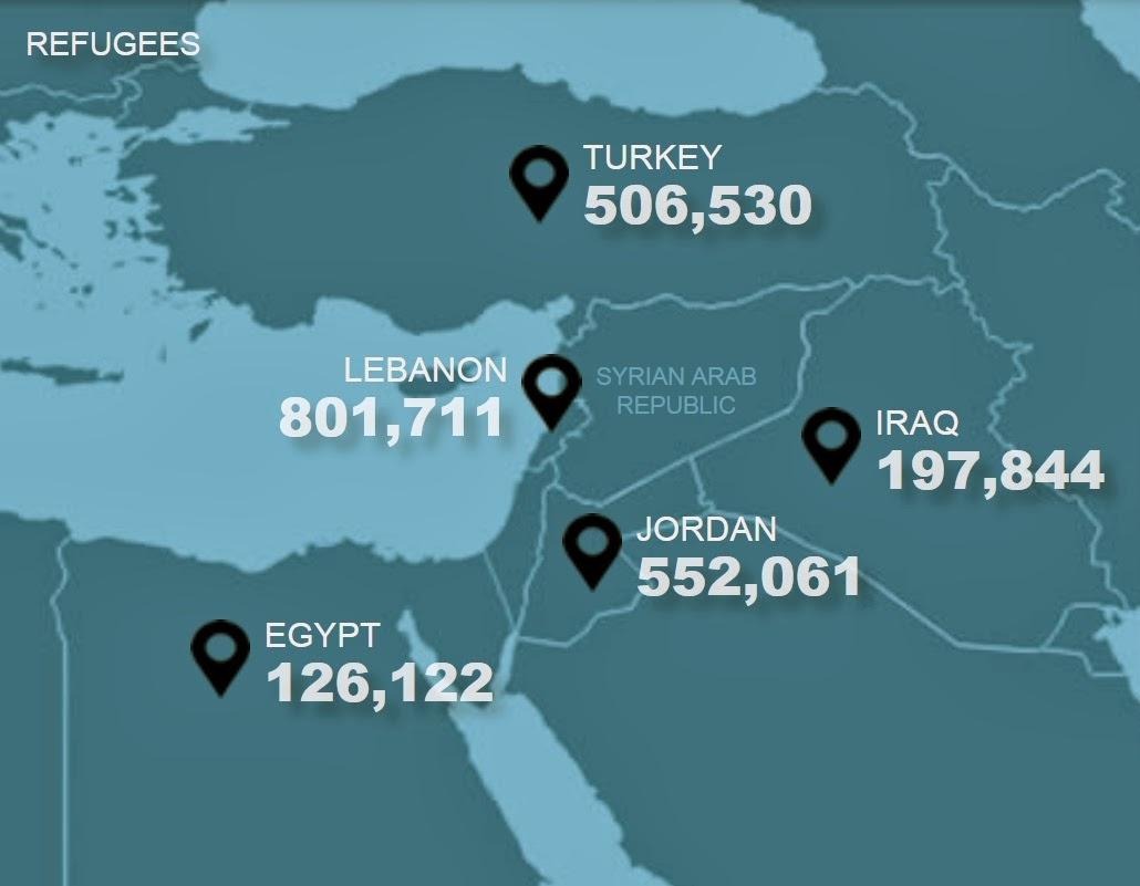 *Slika - Sirijske izbjeglice u regiji