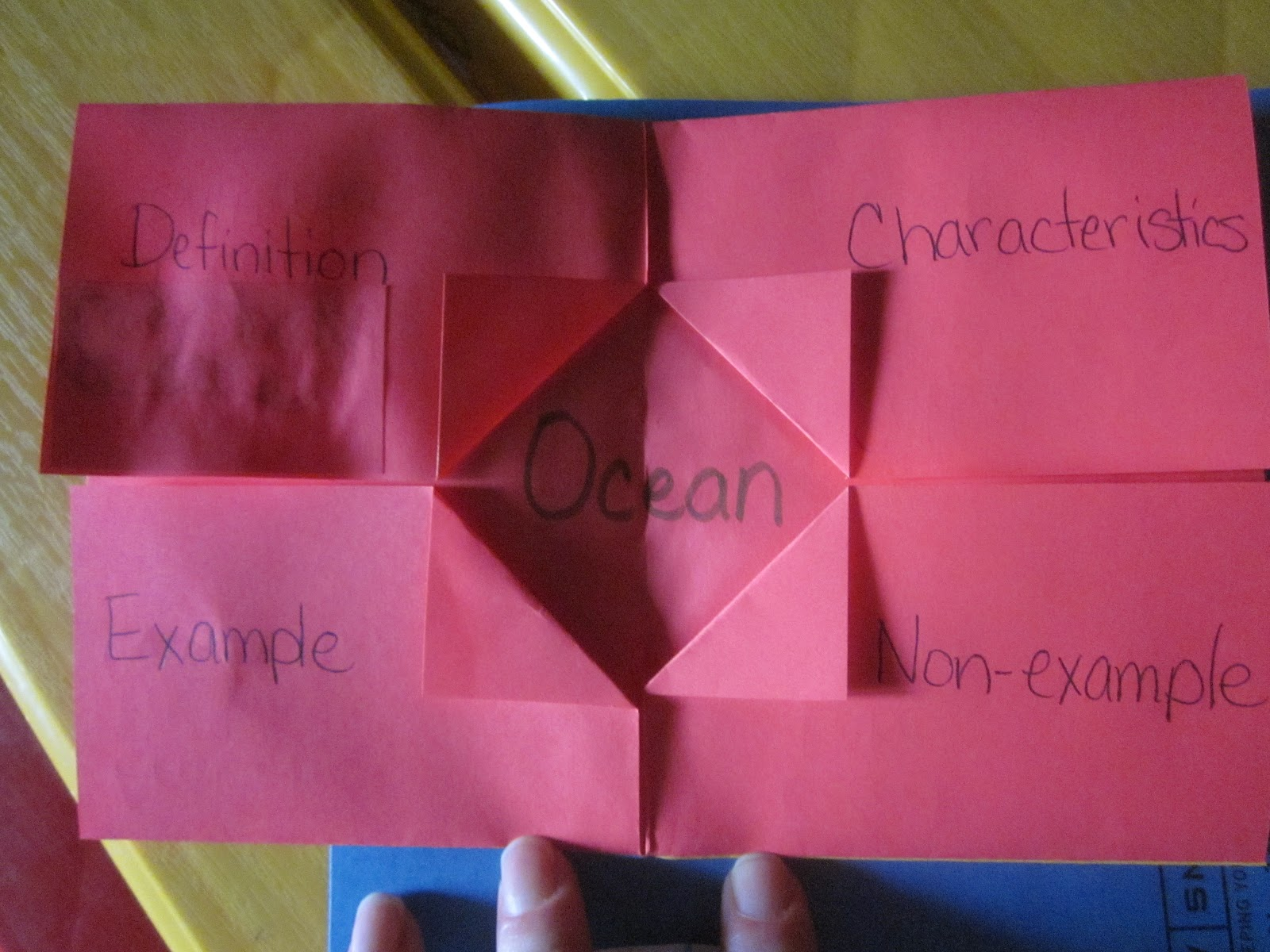 paper foldables Origami paper, often referred to as or simply origami star another common fold is the moravian star which is made by strip folding in 3-dimensional design to.