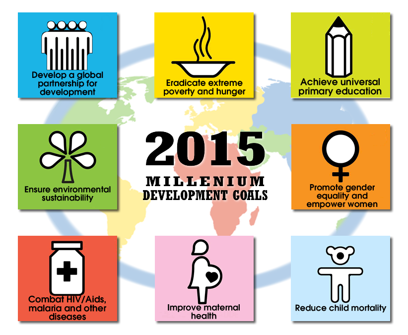 3rd millennium development goal Linking gender equality to the millennium development goals gender equality and the poverty goal the third of the millennium development goals (to promote gender.