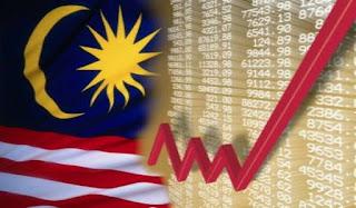 BERITA KURANG BAIK TENTANG EKONOMI MALAYSIA