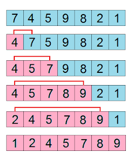 Exemplo Insertion Sort