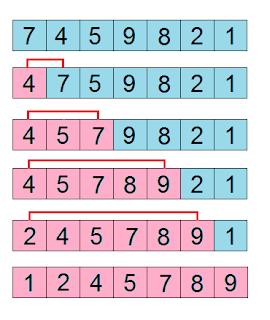 Exemplo Insertion Sort