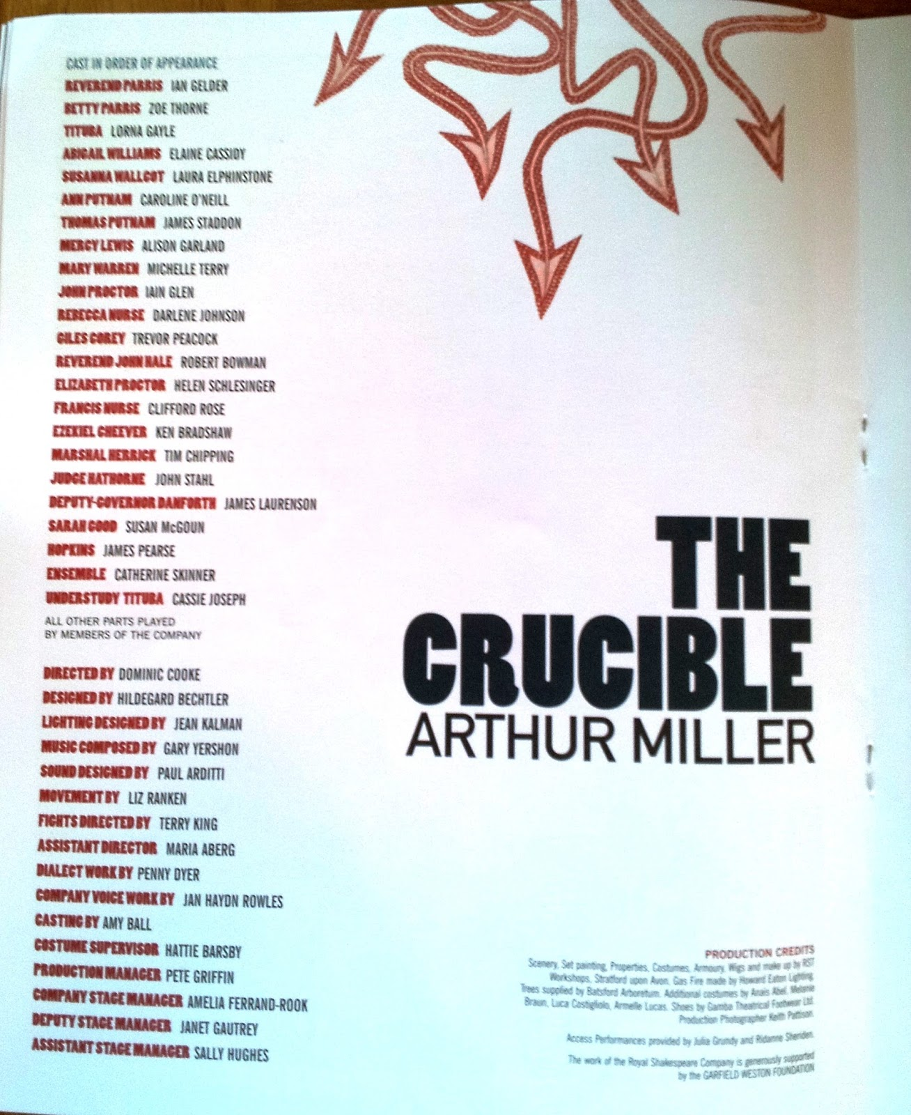 "fear lust greed and social status in the crucible a play by arthur miller In the play the crucible, arthur miller tells the tale of the crucible self-absorbency and greed in the play the ""crucible"", by arthur miller, fear."