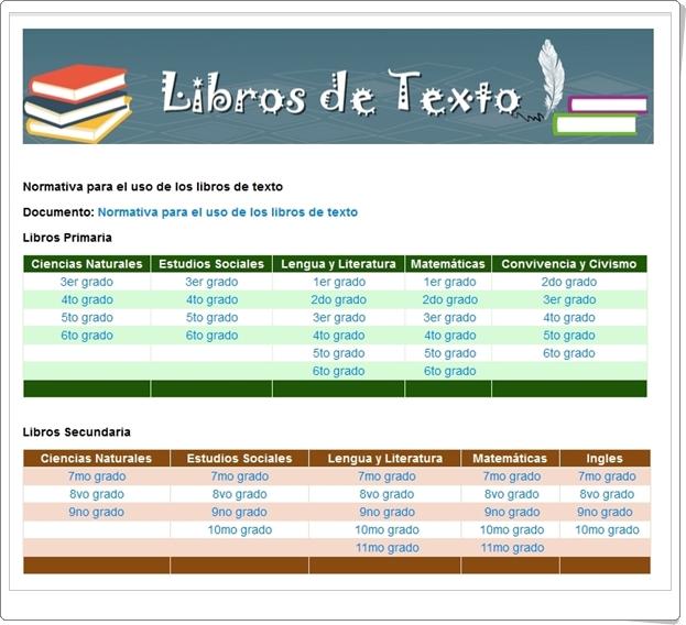 http://www.nicaraguaeduca.edu.ni/principal/articulos/628-ultimas/2628-libros-de-texto-primaria-y-secundaria