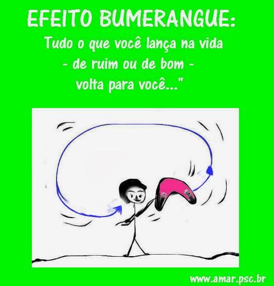 Efeito bumerangue...