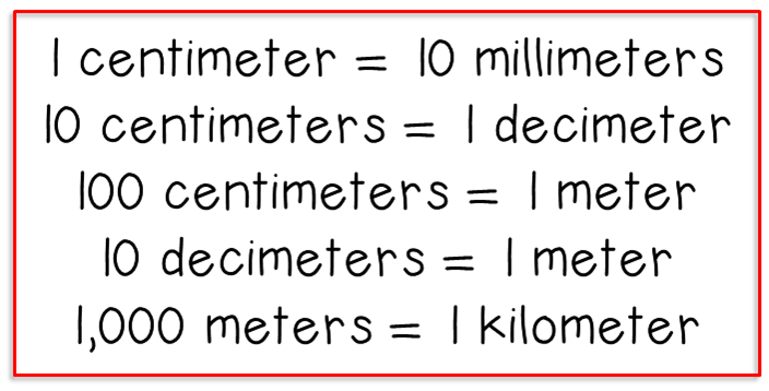 Metric System Conversion Chart For Kids