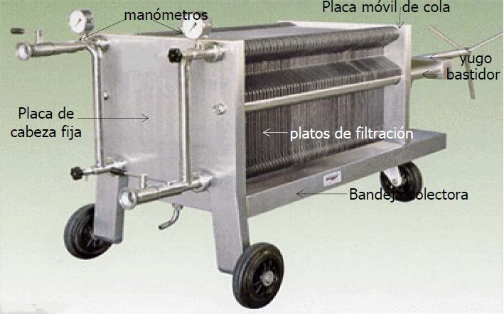 Urbina Vinos Blog: Filtro de Placas para el Vino