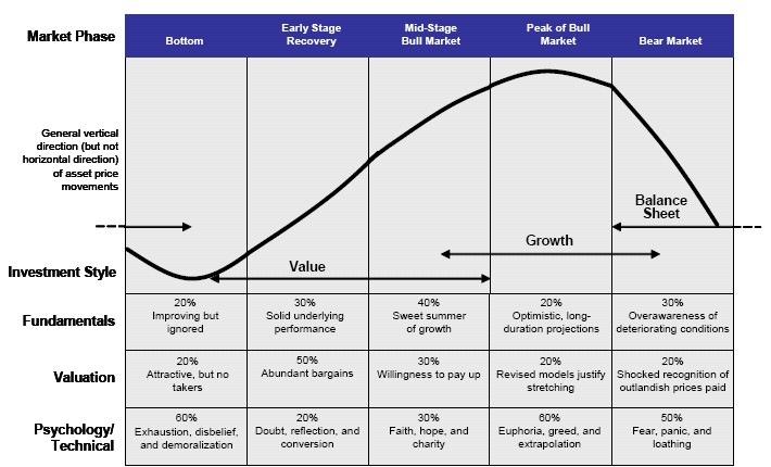 Trustamind Etf Ranking Growth Vs Value