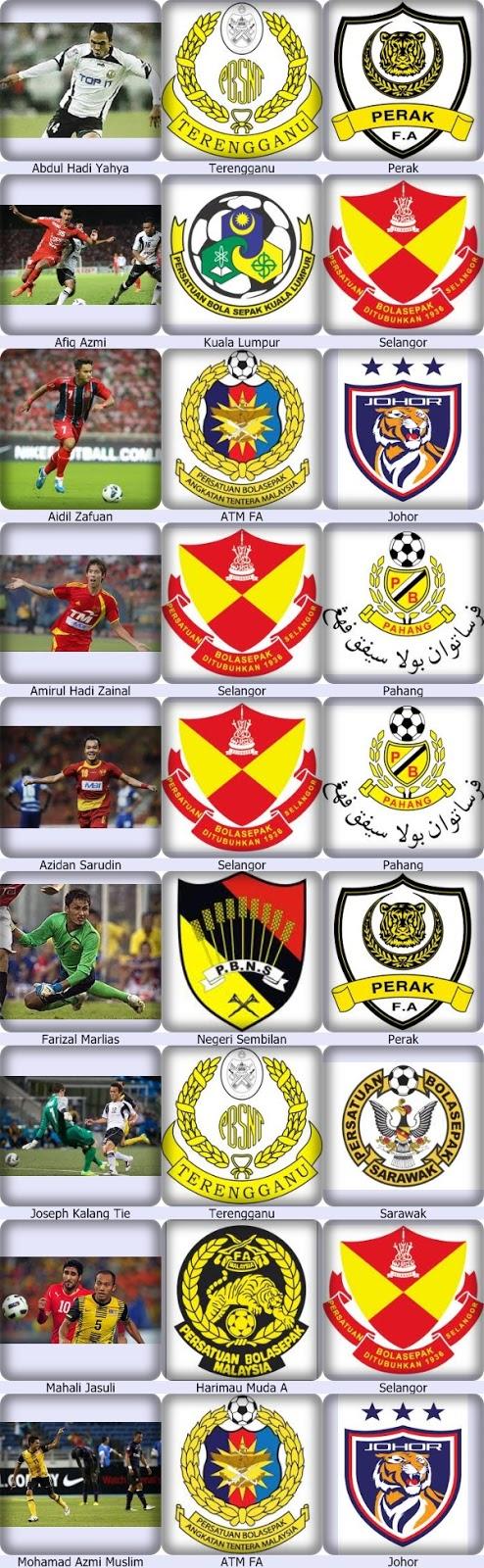 Bola Sepak : Perpindahan Pemain Liga Super 2013