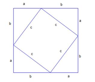 bevis for pythagoras sætning