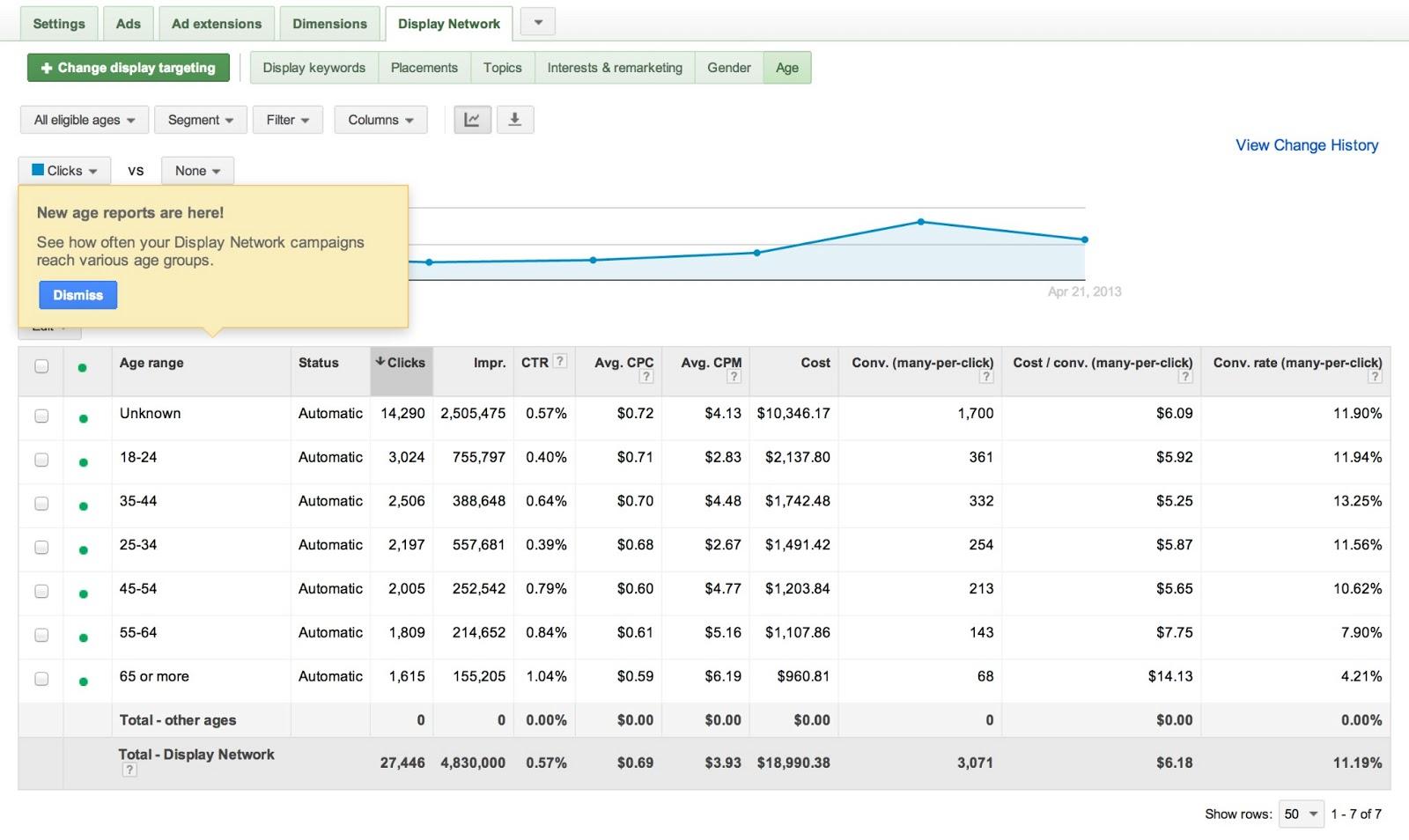 catégorie d'âge pour votre campagne display - google ad planner 2013