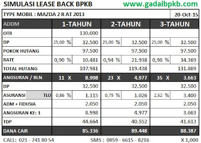 Simulasi Lease-Back BPKB