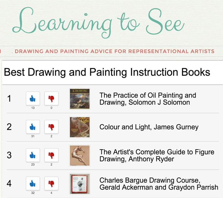 Gurney Journey Art Instruction Book Poll