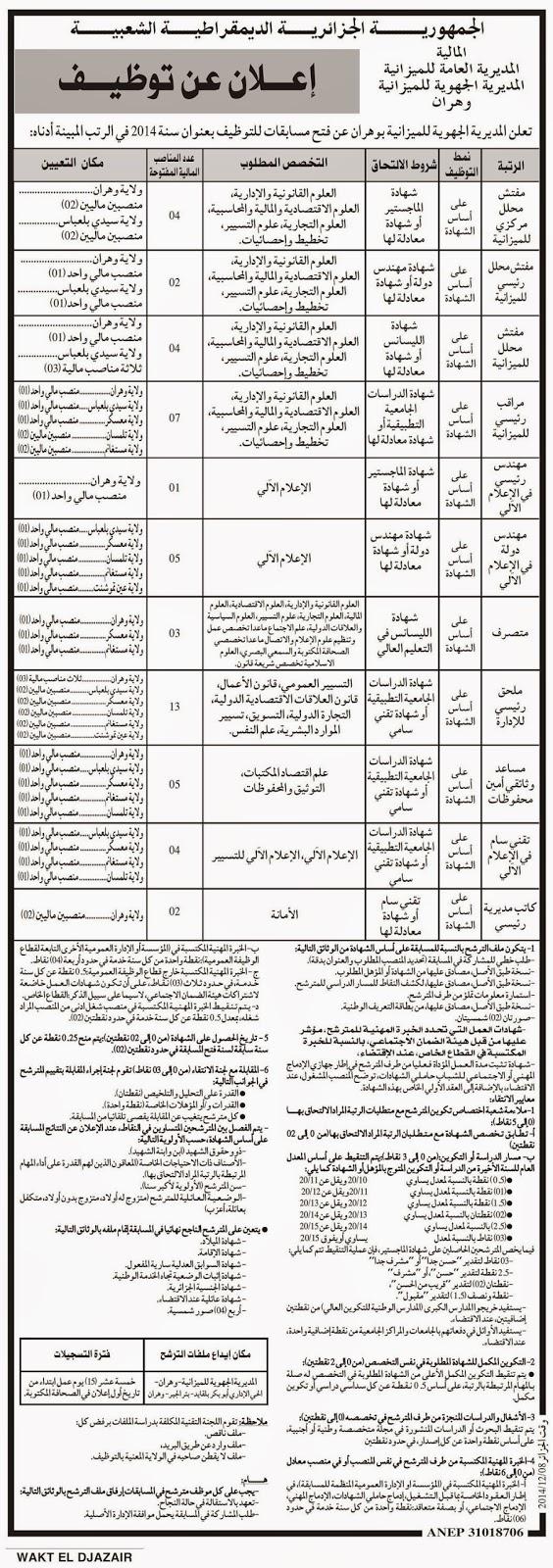 المديرية الجهوية للميزانية وهران