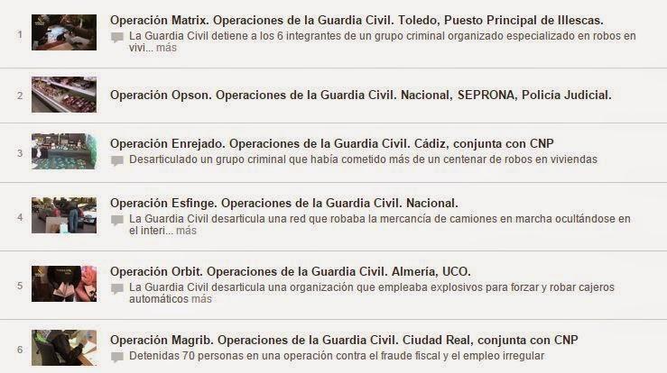 Operaciones policiales con nombres curiosos