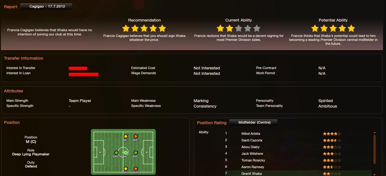 Defensive midfielder fm 2012 patch