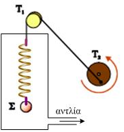 Τελικό διαγώνισμα Φυσικής 2010-11.