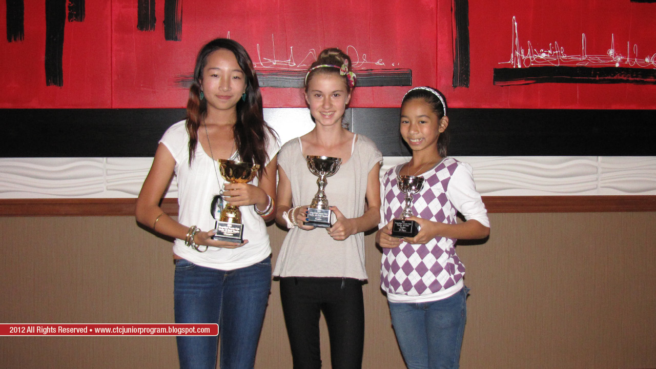 Coquitlam Tennis Club Junior Program 2016: All the Winners