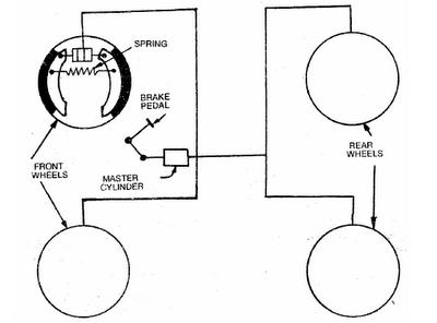 Dodge Ke Light Wiring Diagram further Rotor Wiring Diagrams moreover Renault Wiring Diagram as well Ford Bronco Wiring Diagram For 69 additionally Harley Davidson Softail Wiring Diagram. on ke light wiring diagram