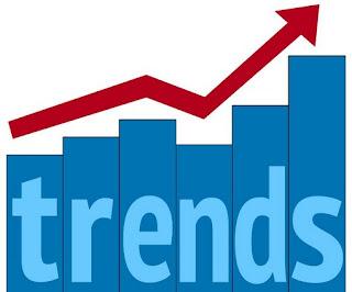 Gambar Cara membaca trend forex