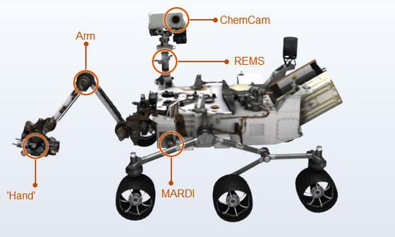 Mars curiosity essay