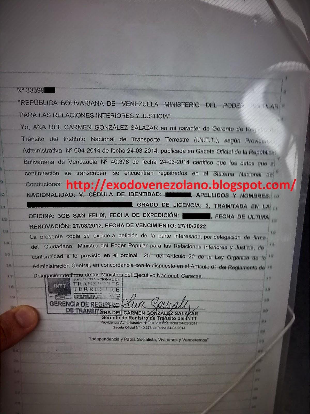 Éxodo Venezolano: Licencia de Conducir Internacional (Carta Consular)