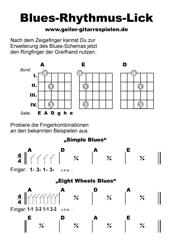 Blues Gitarre – Rhythmus-Lick | Einfach geiler Gitarre spielen!
