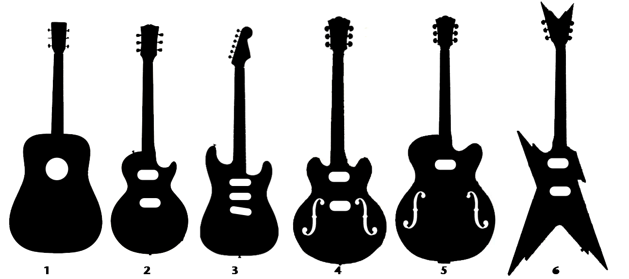 Electric guitar basic