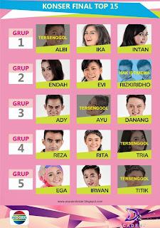 Lagu Final Grup 3 Dangdut Academy 2 Tadi Malam