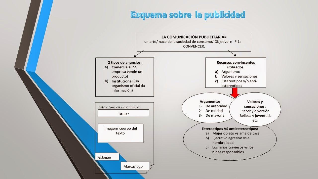 Lengua española para primero: la comunicación :características ...