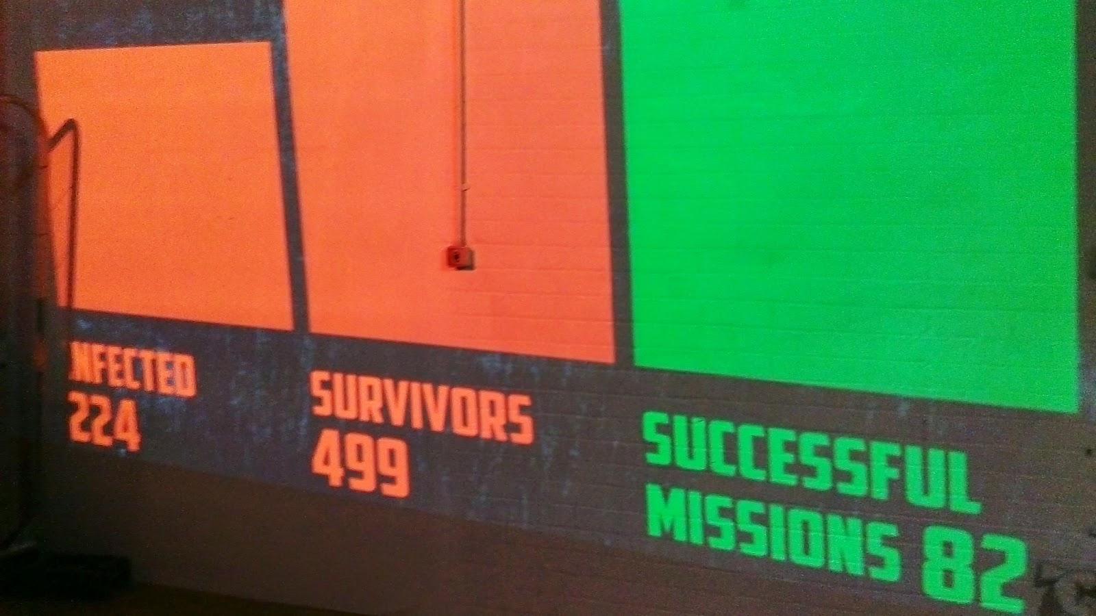 2.8 hours later edinburgh zombie survival survivors number