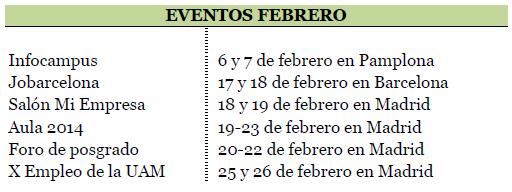 eventos empleo