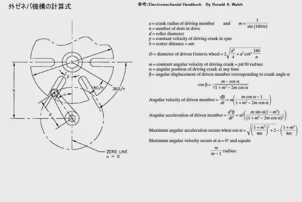 外ゼネバ機構 ゼネバ機構計算式 (外歯:内歯)