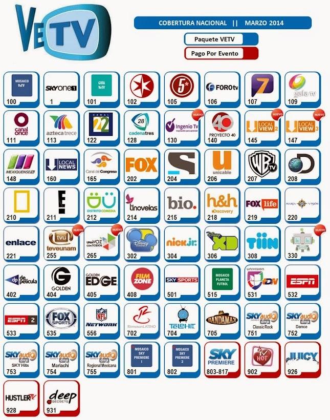 TELEVICION POR CABLE