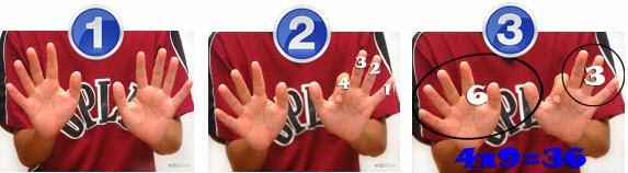 جدول الضرب في مستعملاً أصابعك أرقام أصابعك