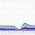 Incapsula innovative DDoS Protection techniques