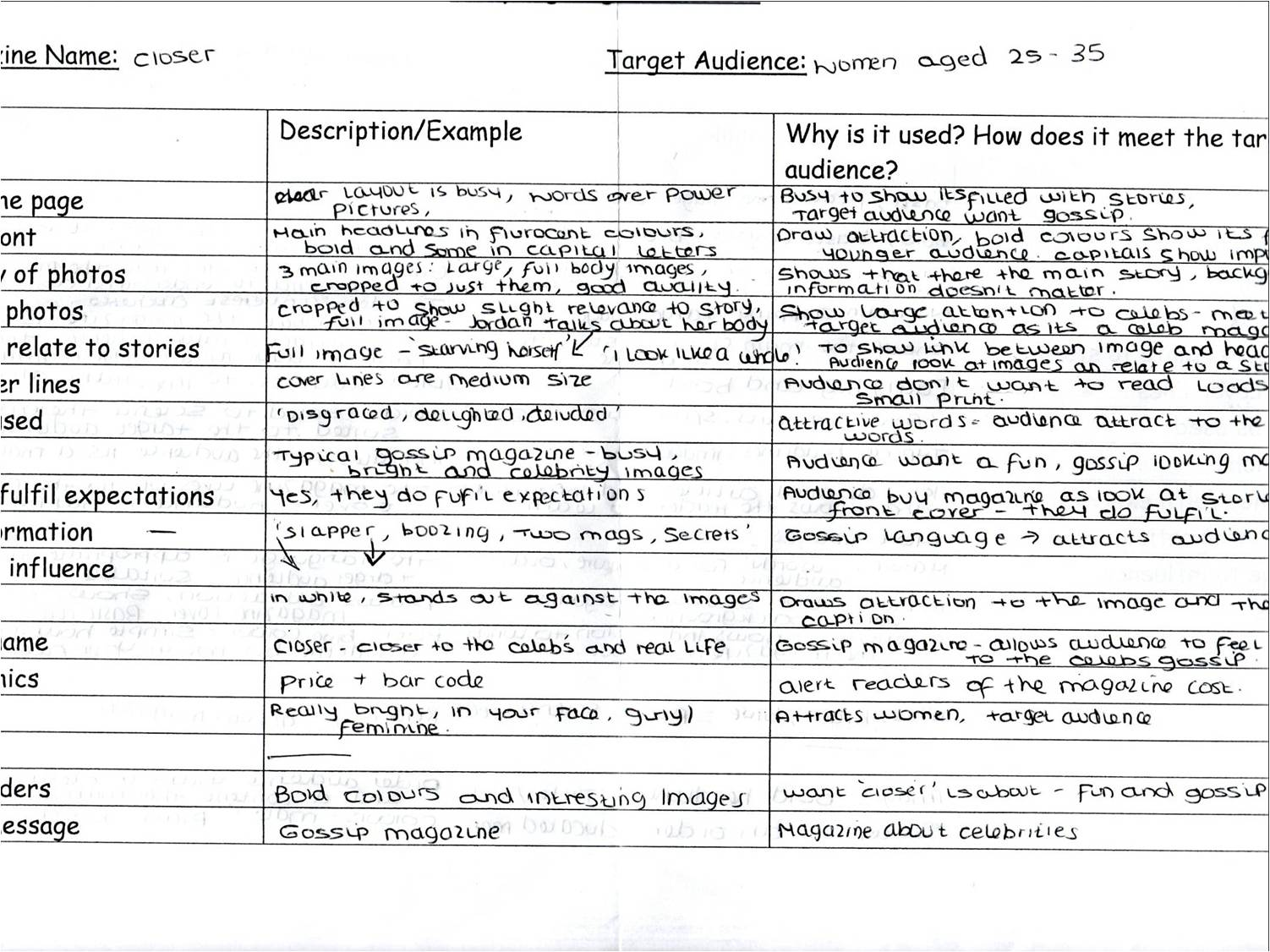 Front cover music magazine analysis essay