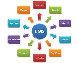 Pengertian Content Management System (CMS)