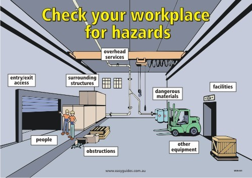 Physical Hazards in the Workplace http://profshukor.blogspot.com/2013/02/identify-workplace-hazards.html